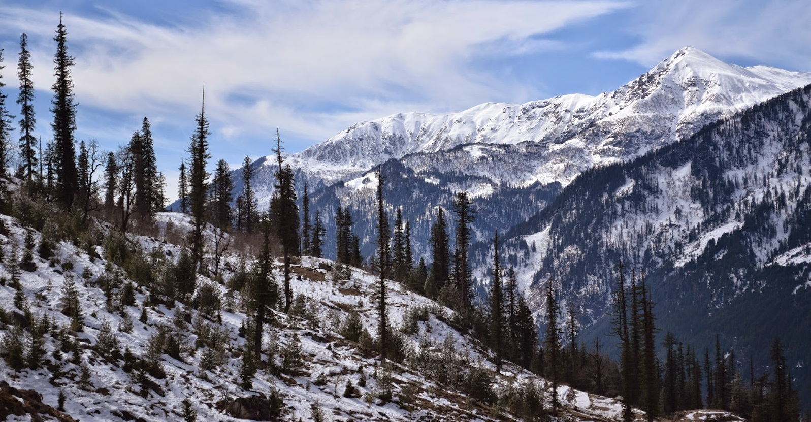 10 Mind Boggling Places In J K You Must Plan Your Next Summer Visit To