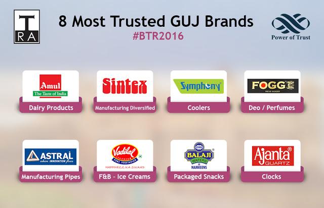 gujarat based brands