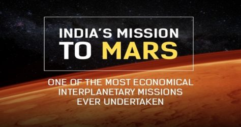 indias-mission-to-mars