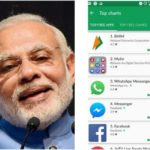 BHIM App for iPhone may Soon Replace PayTm for Money Transactions