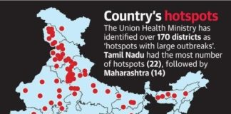 Hotspots in India