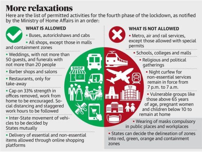Lockdown 4.0, relaxations in Lockdown