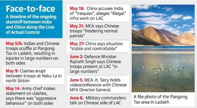 LAC dispute, India-China
