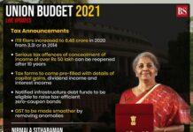 Union Budget 2021, Nirmala Sithraman