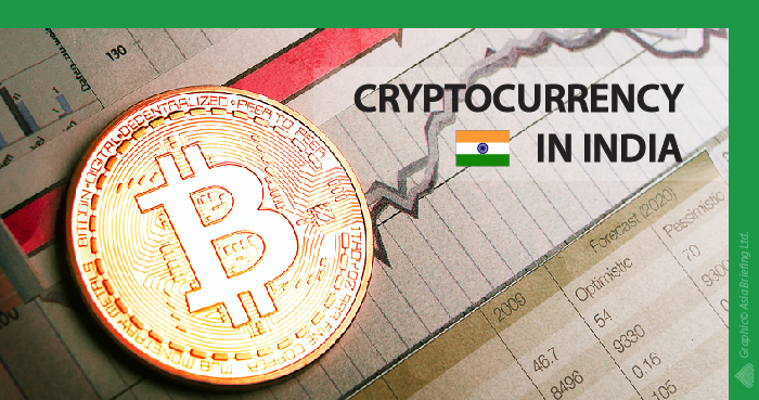 crypto currency in India, 2030